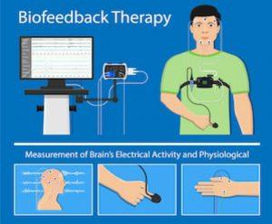 biofeedback-therapie-nice